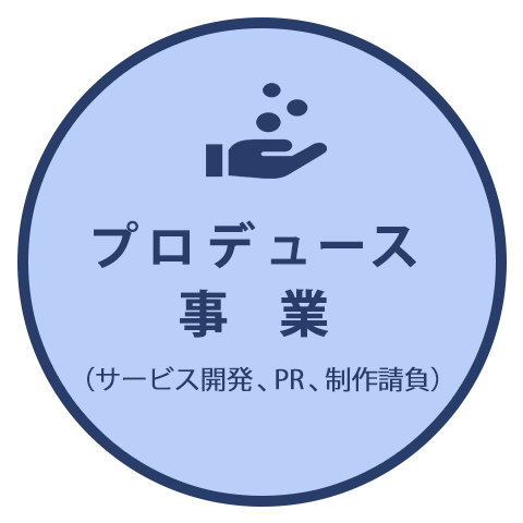 プロデュース事業(サービス開発、PR、制作請負)
